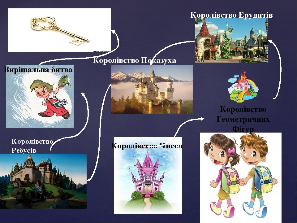 Королівство Чисел Королівство Геометричних Фігур Королівство Ерудитів Королівство Показуха Вирішальна битва Королівство Ребусів