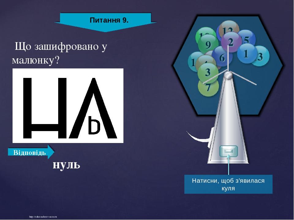 Питання 9. http://edu-teacherzv.ucoz.ru Що зашифровано у малюнку? нуль Відповідь Натисни, щоб з'явилася куля