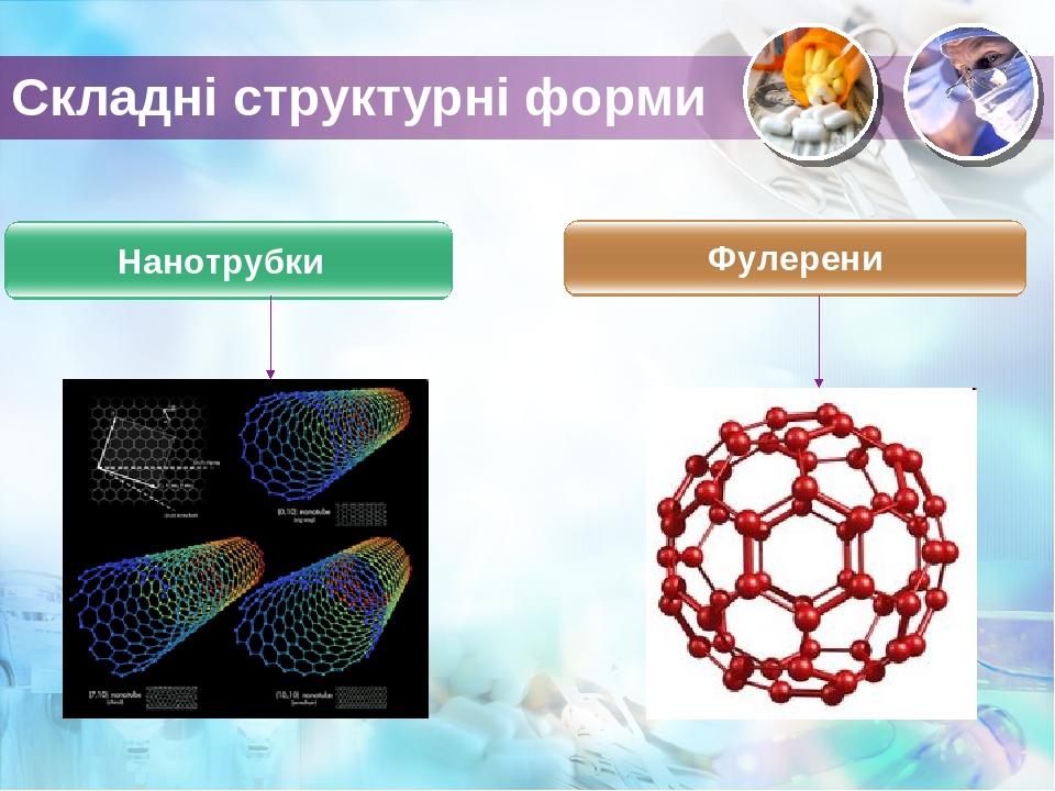 Складні структурні форми Нанотрубки Фулерени