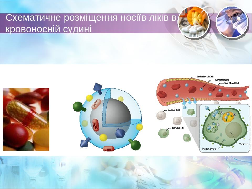 Схематичне розміщення носіїв ліків в кровоносній судині