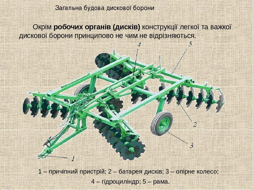 Загальна будова дискової борони 1 – причіпний пристрій; 2 – батарея дисків; 3 – опірне колесо; 4 – гідроциліндр; 5 – рама. Окрім робочих органів (д...