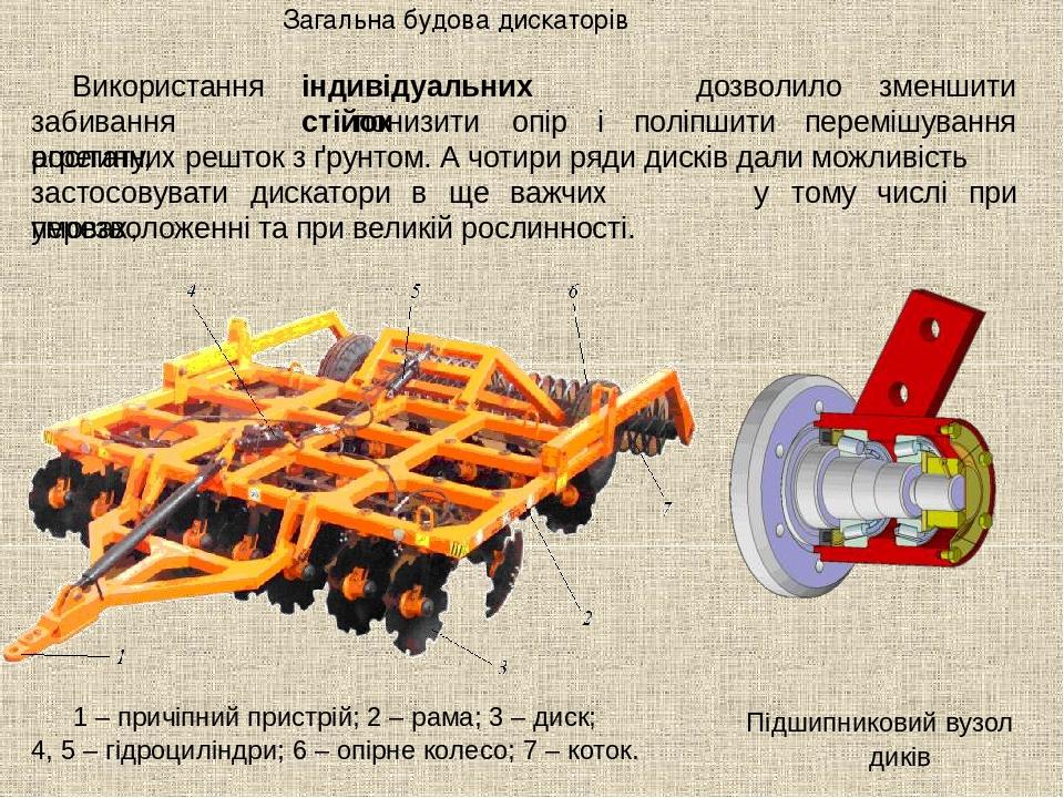 Загальна будова дискаторів 1 – причіпний пристрій; 2 – рама; 3 – диск; 4, 5 – гідроциліндри; 6 – опірне колесо; 7 – коток. Використання індивідуаль...