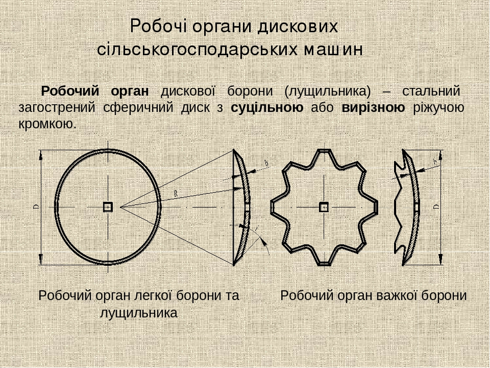 Робочий орган дискової борони (лущильника) – стальний загострений сферичний диск з суцільною або вирізною ріжучою кромкою. Робочі органи дискових с...