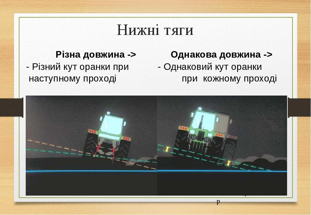 Bodies/Equip Auto Reset Нижні тяги Різна довжина -> - Різний кут оранки при наступному проході Однакова довжина -> - Однаковий кут оранки при кожно...