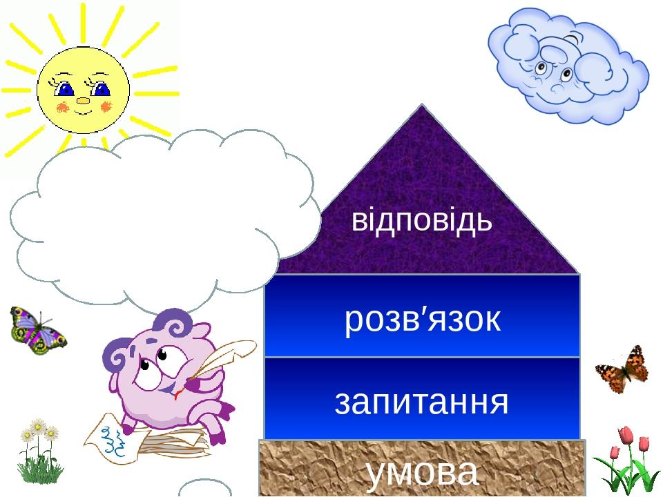 умова запитання відповідь розв′язок В задачі завжди повинні бути складові частини: