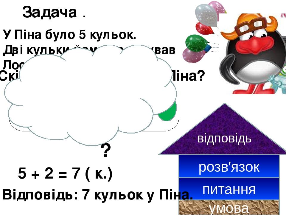 Задача . У Піна було 5 кульок. Дві кульки йому подарував Лосяш. Скільки кульок стало у Піна? умова питання відповідь розв′язок 5 + 2 = 7 ( к.) Відп...