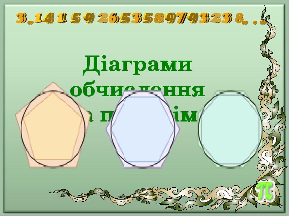 Діаграми обчислення числа пі Архімедом
