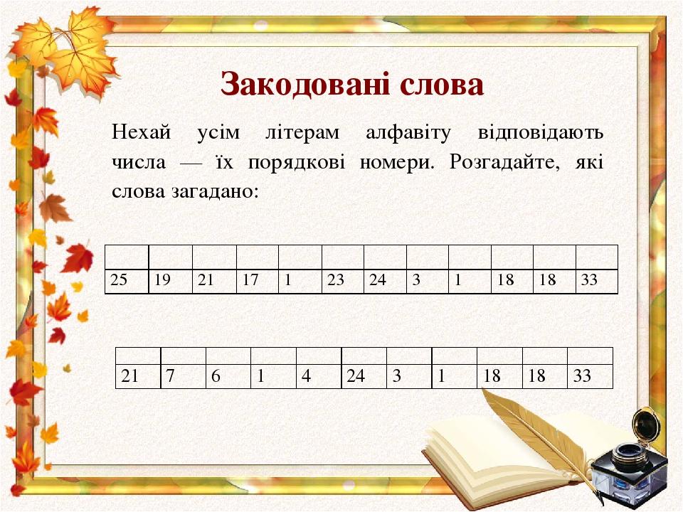Закодовані слова Нехай усім літерам алфавіту відповідають числа — їх порядкові номери. Розгадайте, які слова загадано:             25 1...