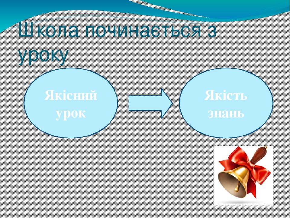 Школа починається з уроку Якісний урок Якість знань