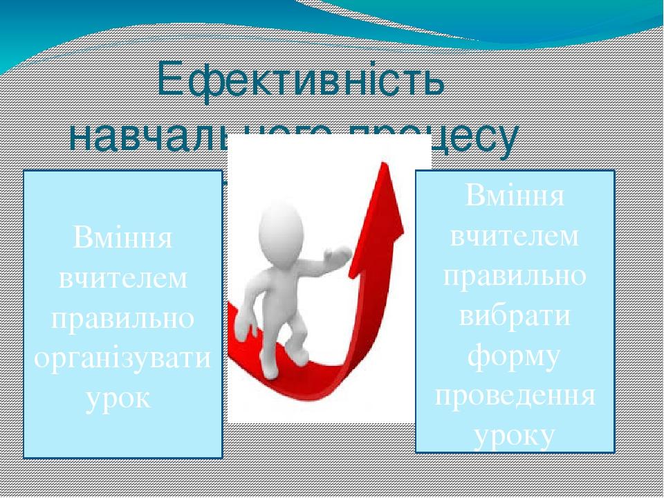 Ефективність навчального процесу залежить від Вміння вчителем правильно організувати урок Вміння вчителем правильно вибрати форму проведення уроку