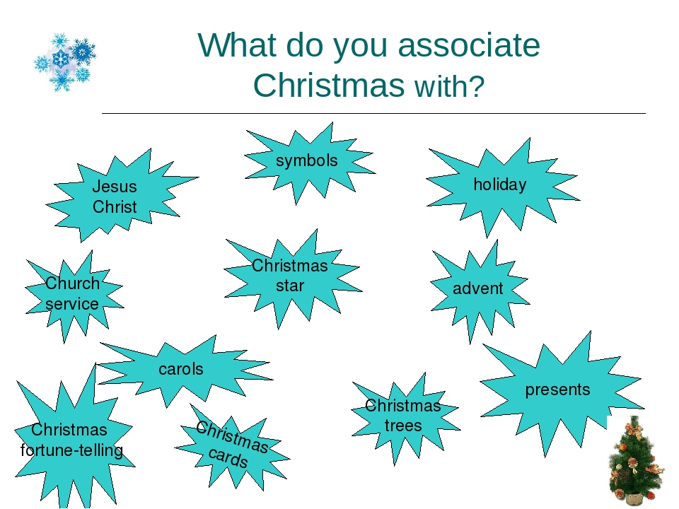 What do you associate Christmas with? Jesus Christ Christmas star Church service Christmas trees holiday Christmas cards carols presents advent sym...