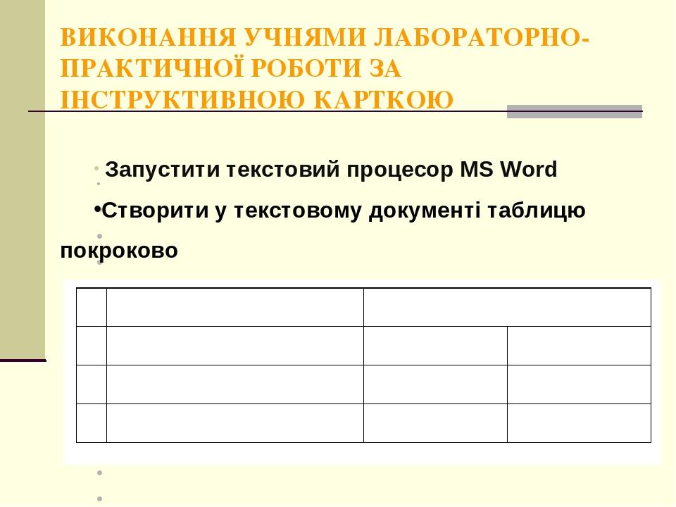 ВИКОНАННЯ УЧНЯМИ ЛАБОРАТОРНО-ПРАКТИЧНОЇ РОБОТИ ЗА ІНСТРУКТИВНОЮ КАРТКОЮ                Запустити текстовий процесор MS Word Створити...