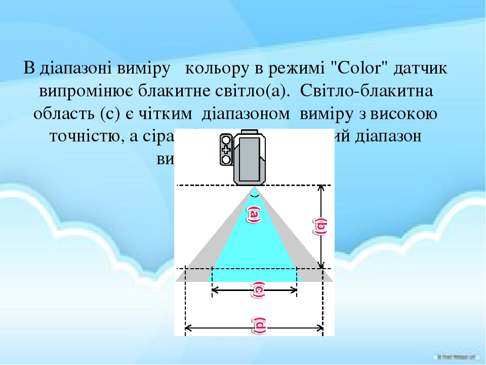 """В діапазоні виміру кольору в режимі """"Color"""" датчик випромінює блакитне світло(a). Світло-блакитна область (c) є чітким діапазоном виміру з високою..."""