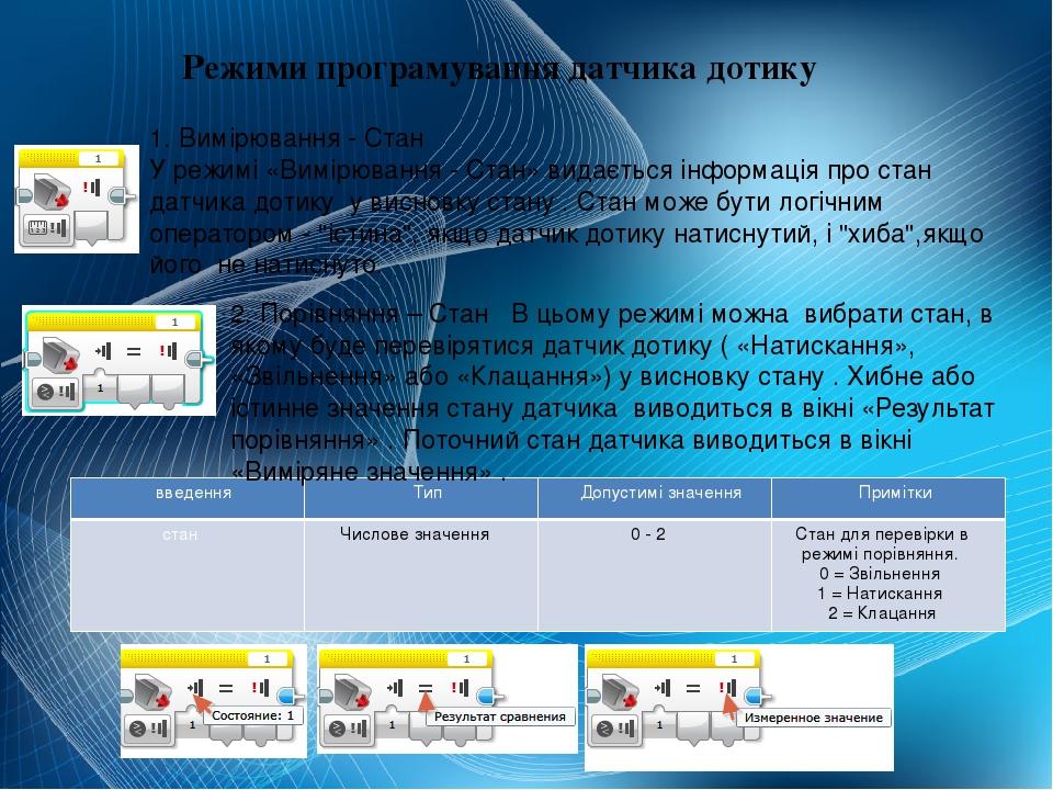1. Вимірювання - Стан У режимі «Вимірювання - Стан» видається інформація про стан датчика дотику у висновку стану . Стан може бути логічним операто...