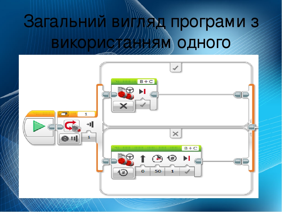 Загальний вигляд програми з використанням одного датчика