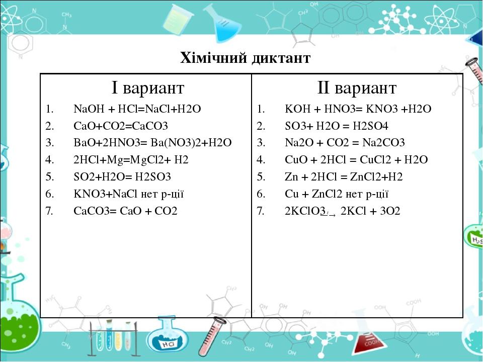 Хімічний диктант Iвариант NaOH + HCl=NaCl+H2O CaO+CO2=CaCO3 BaO+2HNO3=Ba(NO3)2+H2O 2HCl+Mg=MgCl2+ H2 SO2+H2O=H2SO3 KNO3+NaClнет р-ції CaCO3=СaO + C...