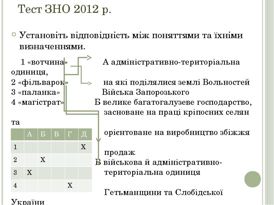 Тест ЗНО 2012 р. Установіть відповідність між поняттями та їхніми визначеннями. 1 «вотчина» А адміністративно-територіальна одиниця, 2 «фільварок» ...
