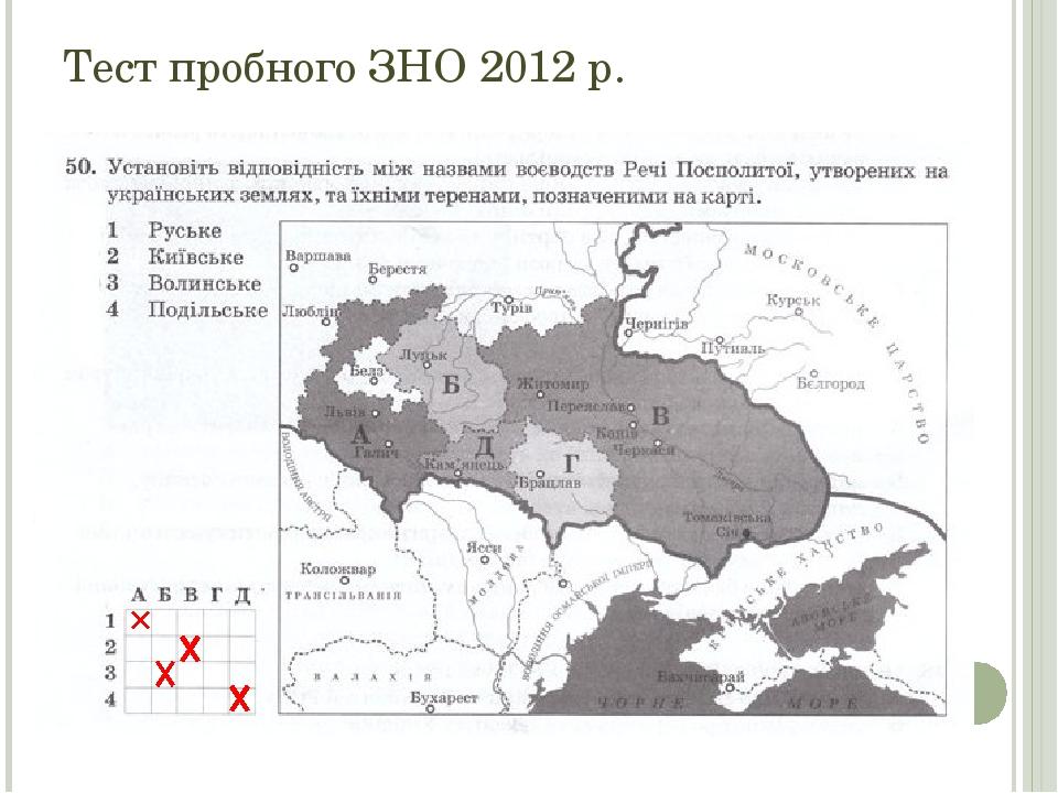 Тест пробного ЗНО 2012 р.