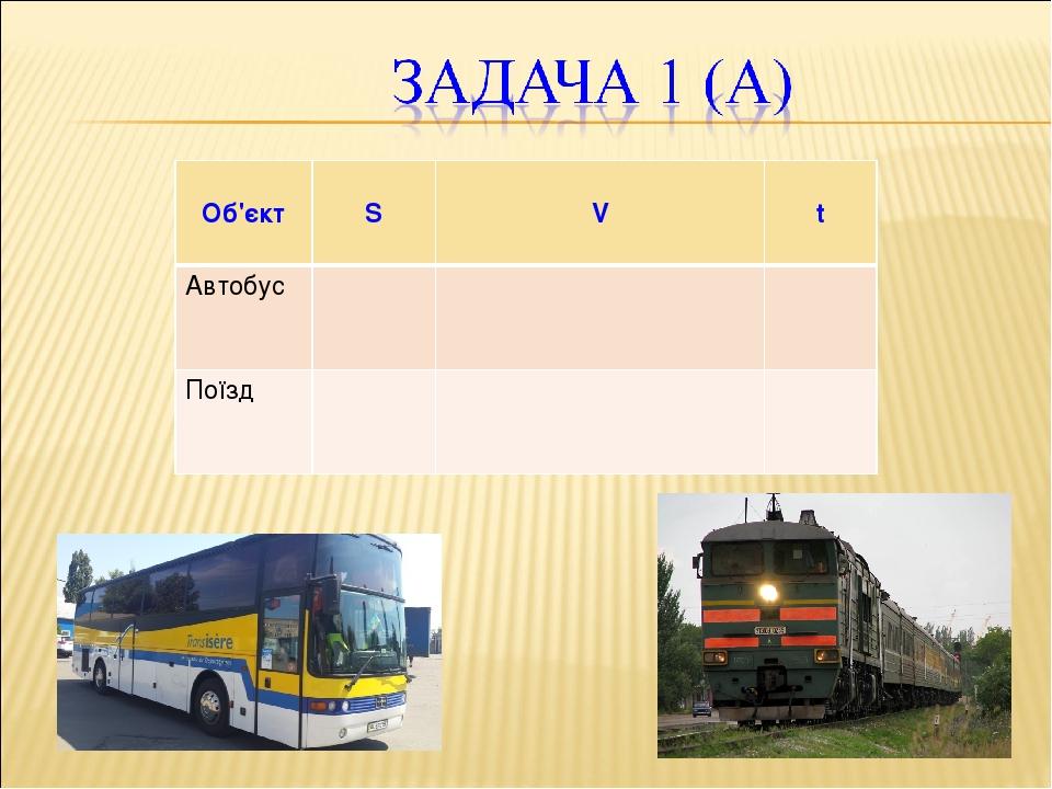 Об'єкт S V t Автобус Поїзд