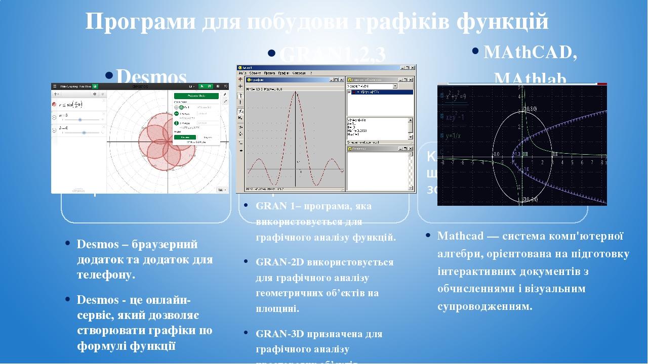 Програми для побудови графіків функцій Desmos Desmos – браузерний додаток та додаток для телефону. Desmos - це онлайн-сервіс, який дозволяє створюв...
