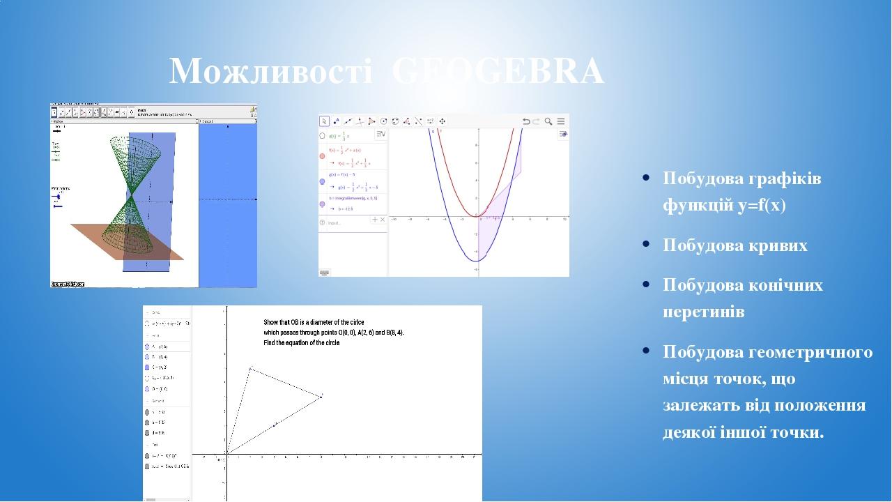 Можливості GEOGEBRA Побудоваграфіків функцій y=f(x) Побудовакривих Побудоваконічних перетинів Побудовагеометричного місця точок, що залежать ві...