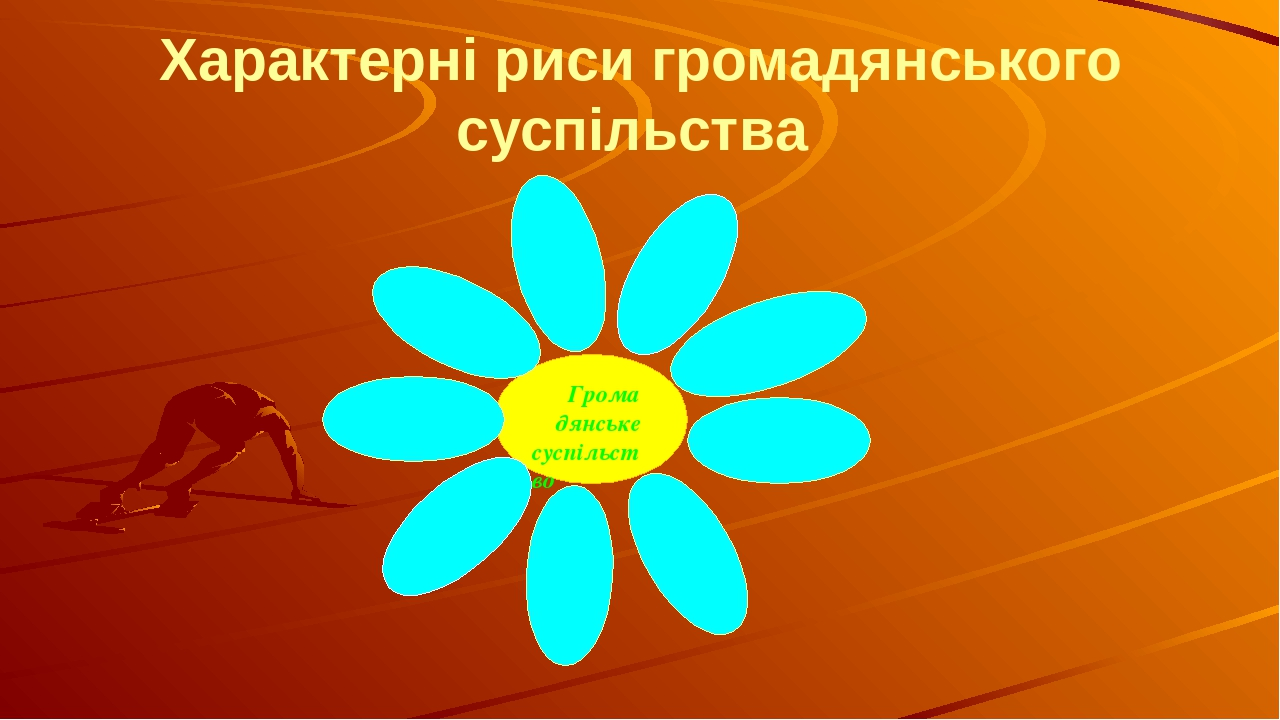 Характерні риси громадянського суспільства Грома дянське суспільство