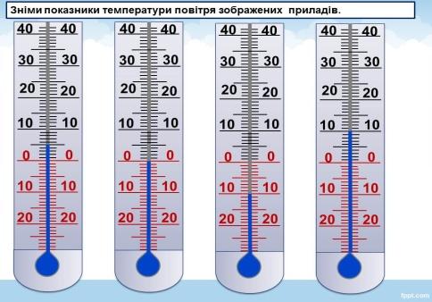 Мета. Розвивати вміння користуватись термометром d585794edf644