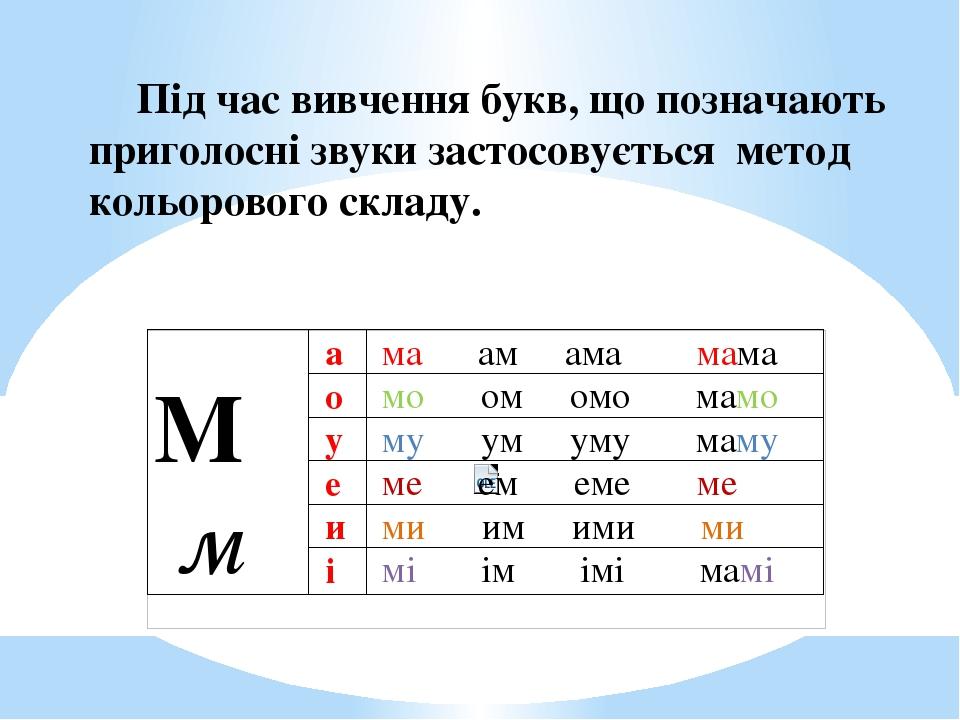Під час вивчення букв, що позначають приголосні звуки застосовується метод кольорового складу.