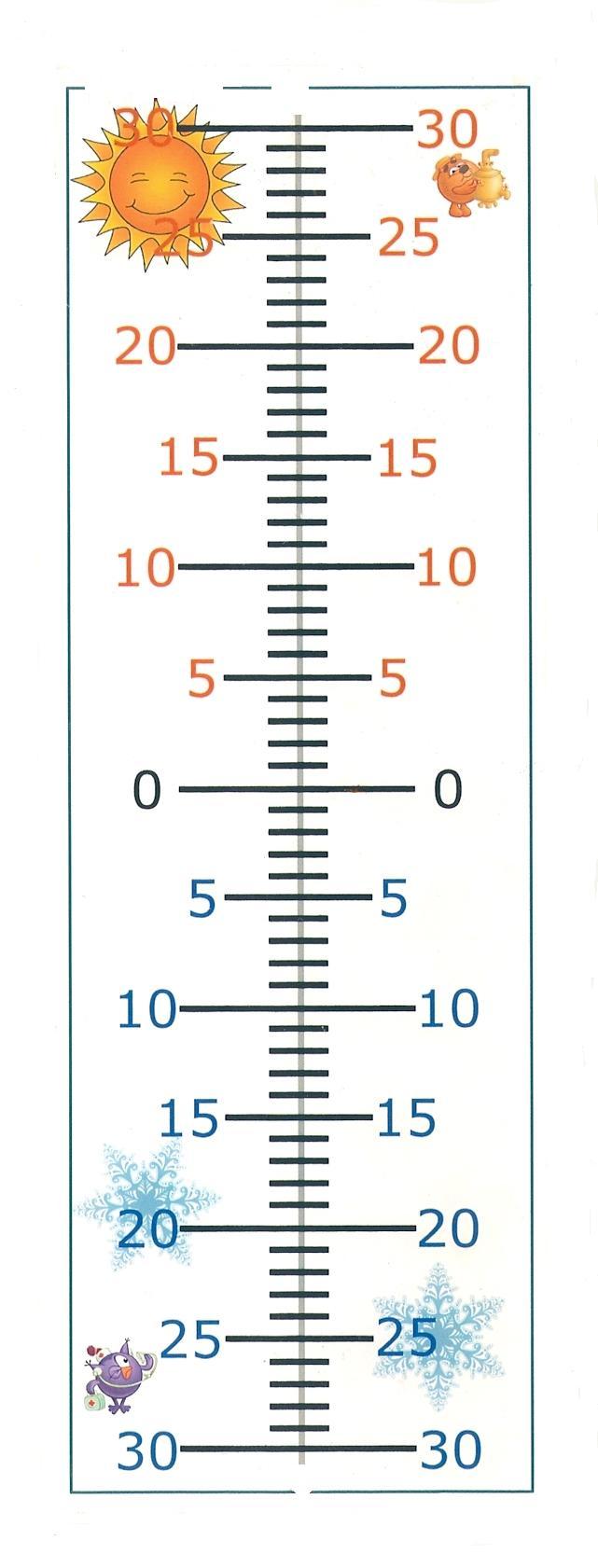 Термометр из картона своими руками