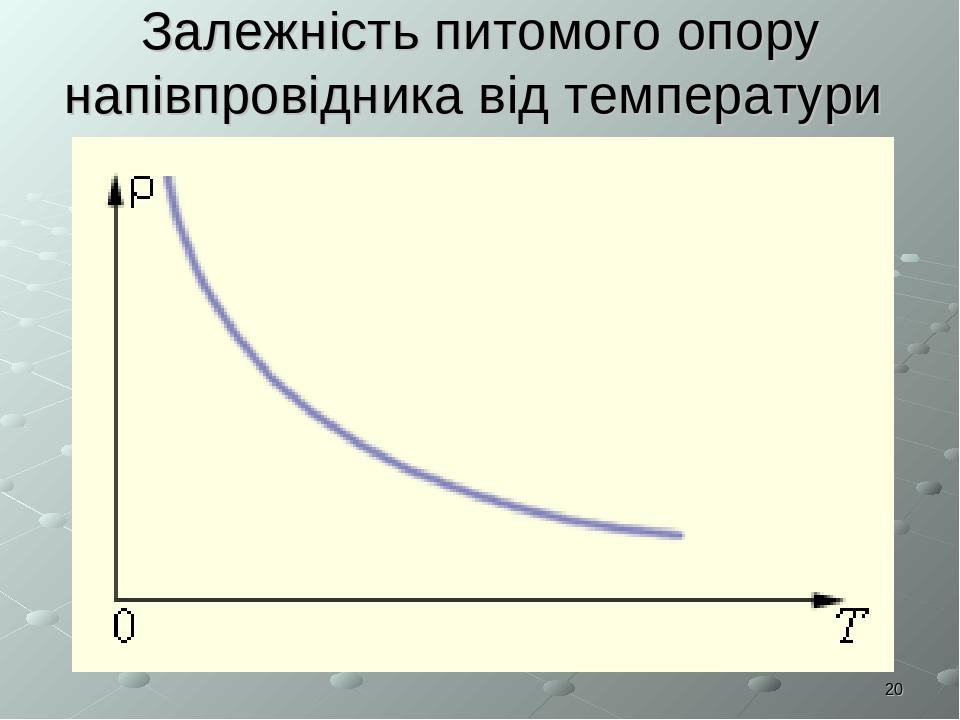 * Залежність питомого опору напівпровідника від температури