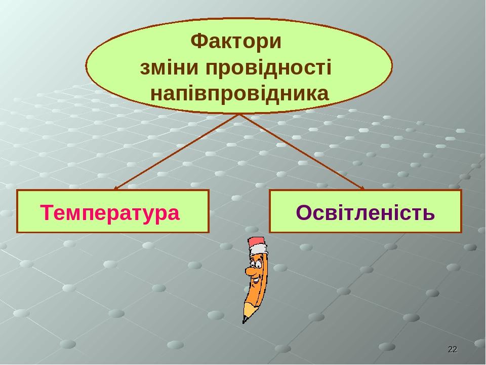 * Фактори зміни провідності напівпровідника Температура Освітленість