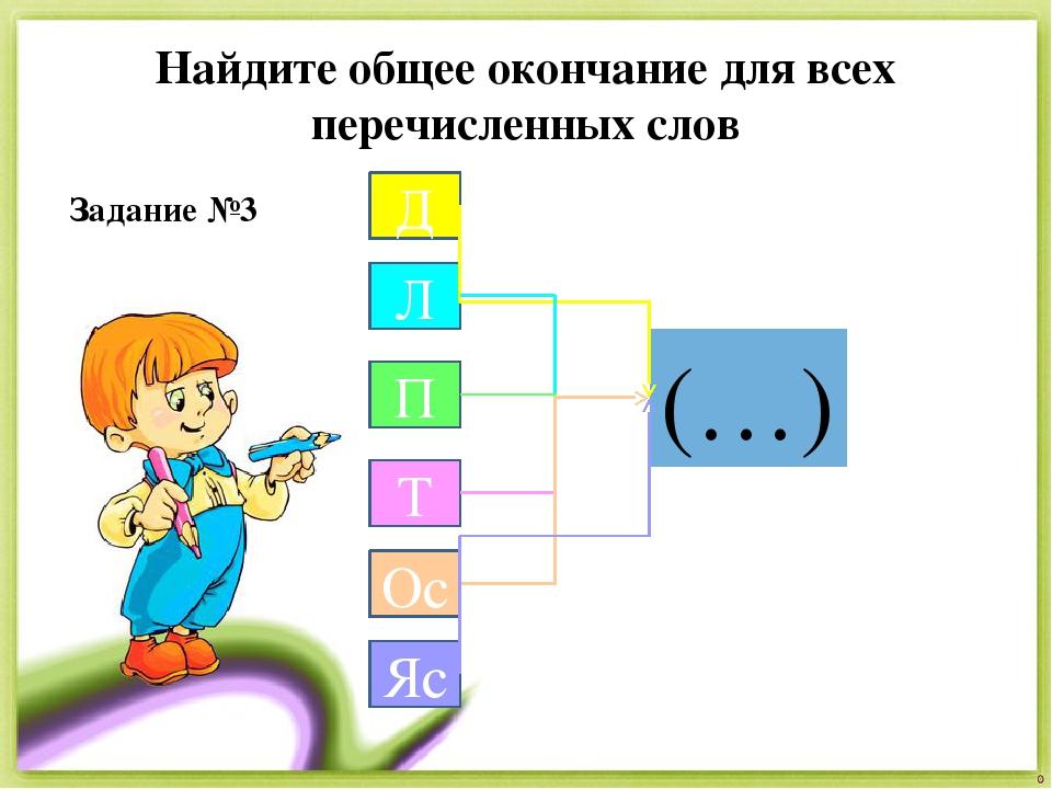 Найдите общее окончание для всех перечисленных слов Д Л П Т Ос Яс (…) ень Задание №3