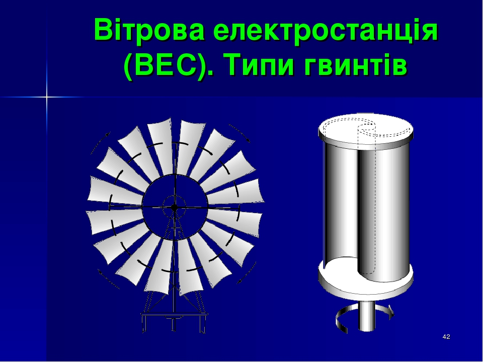 * Вітрова електростанція (ВЕС). Типи гвинтів
