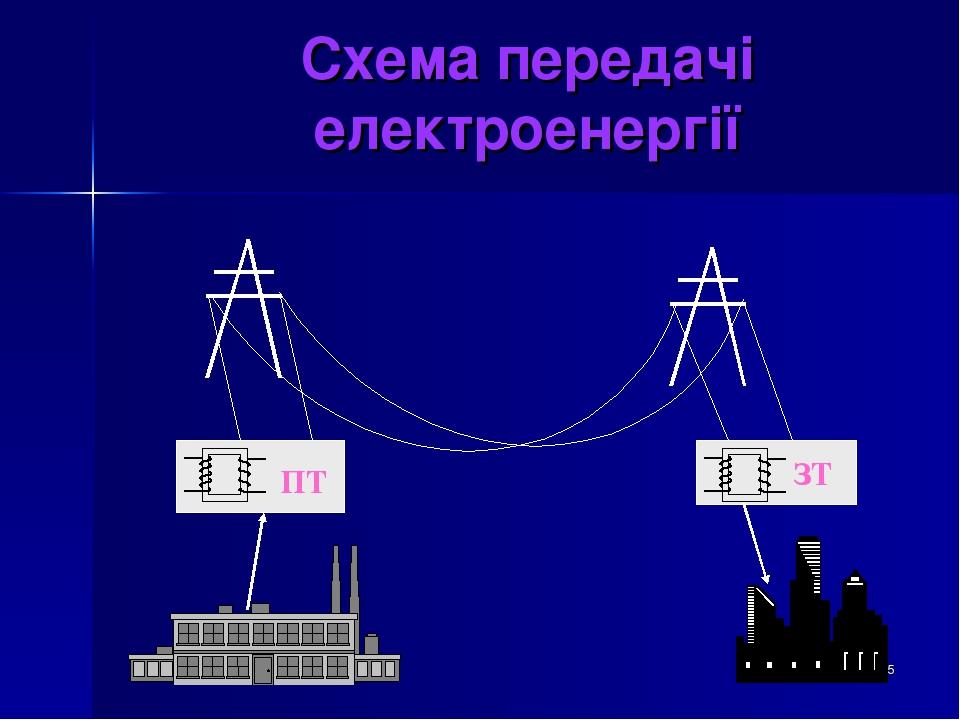 * Схема передачі електроенергії ПТ ЗТ