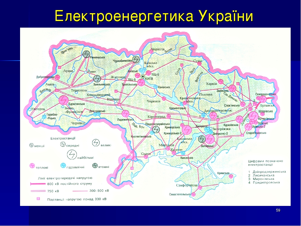 * Електроенергетика України