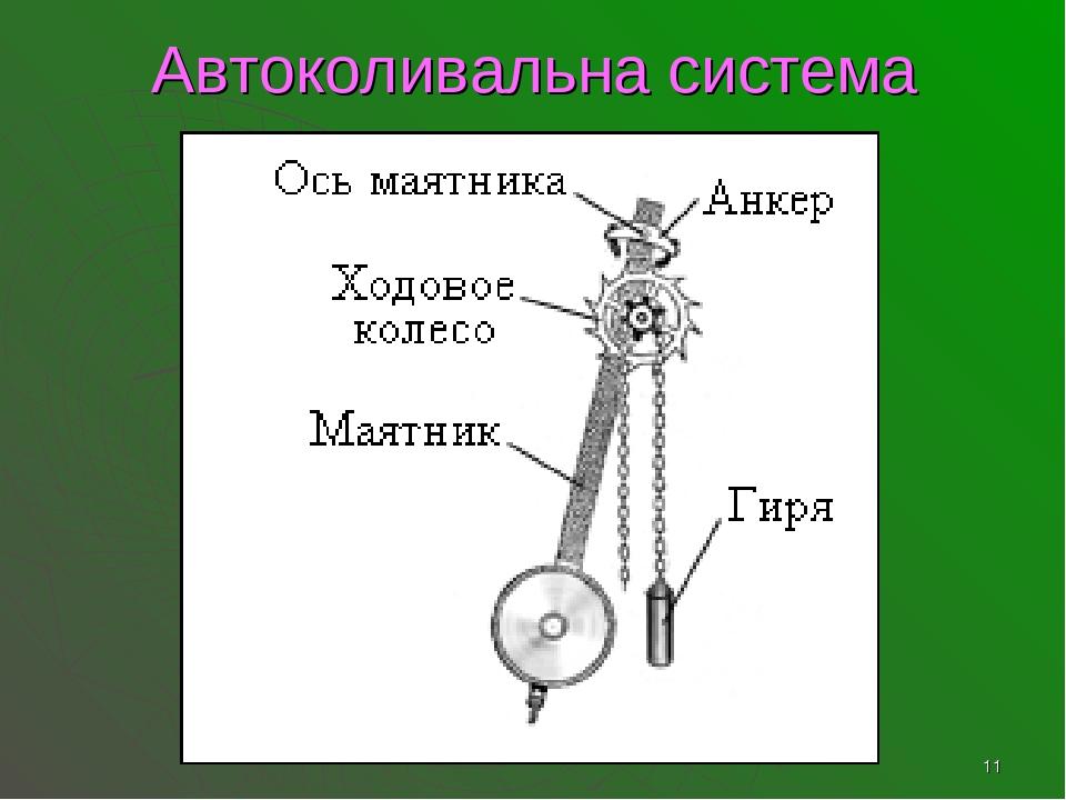 * Автоколивальна система