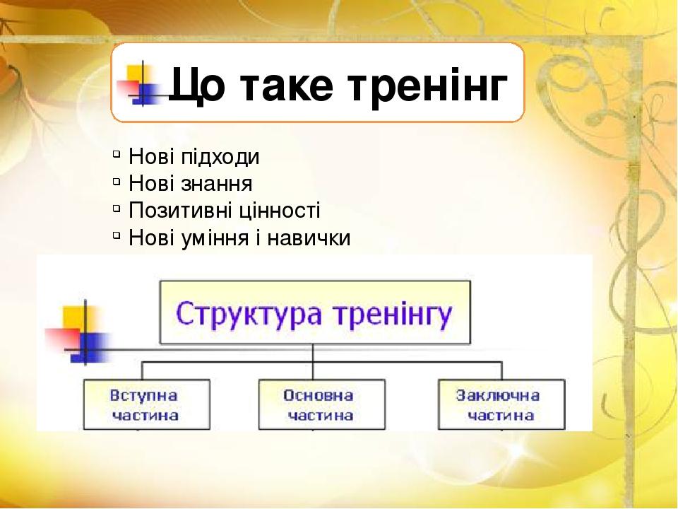Нові підходи Нові знання Позитивні цінності Нові уміння і навички Що таке тренінг