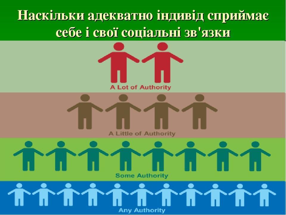 Наскільки адекватно індивід сприймає себе і свої соціальні зв'язки