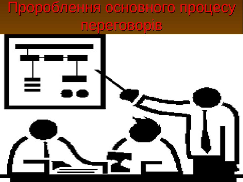 Пророблення основного процесу переговорів