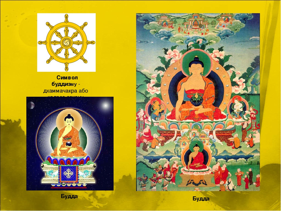 Символ буддизму - дхаммачакра або колесо закону  Будда  Будда