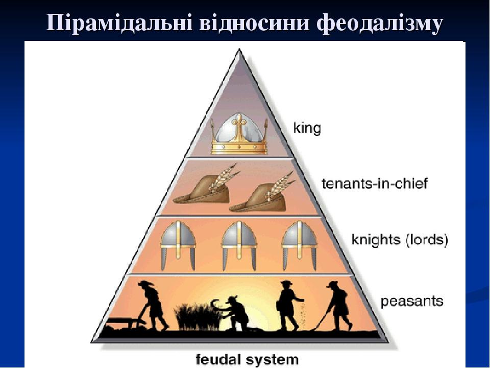 Пірамідальні відносини феодалізму