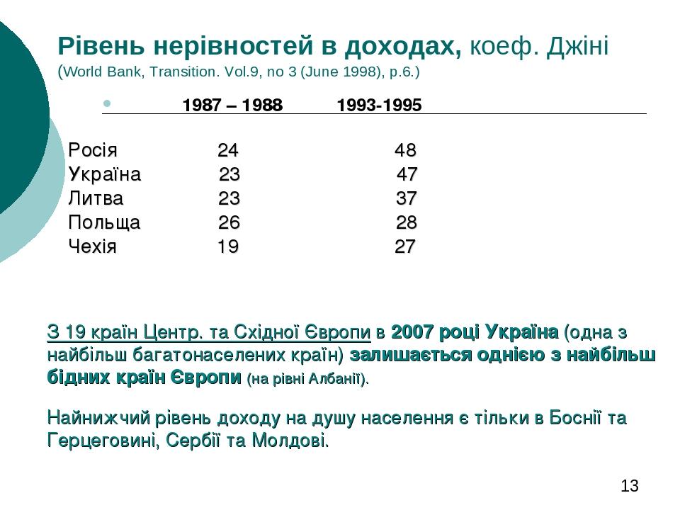 Рівень нерівностей в доходах, коеф. Джіні (World Bank, Transition. Vol.9, no 3 (June 1998), p.6.) 1987 – 1988 1993-1995 Росія 24 48 Україна 23 47 Л...