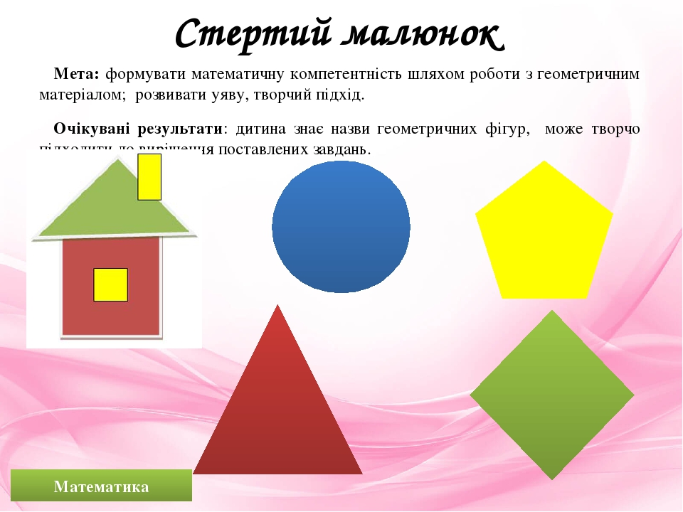 Стертий малюнок Мета: формувати математичну компетентність шляхом роботи з геометричним матеріалом; розвивати уяву, творчий підхід. Очікувані резул...