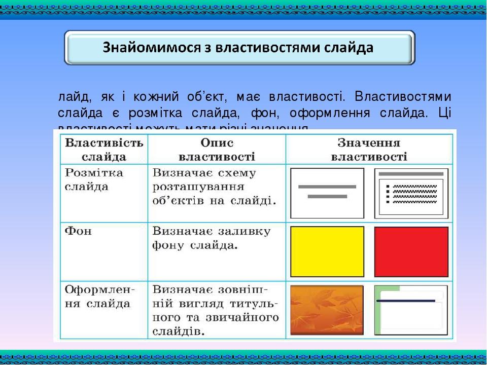 Слайд, як і кожний об'єкт, має властивості. Властивостями слайда є розмітка слайда, фон, оформлення слайда. Ці властивості можуть мати різні значення.