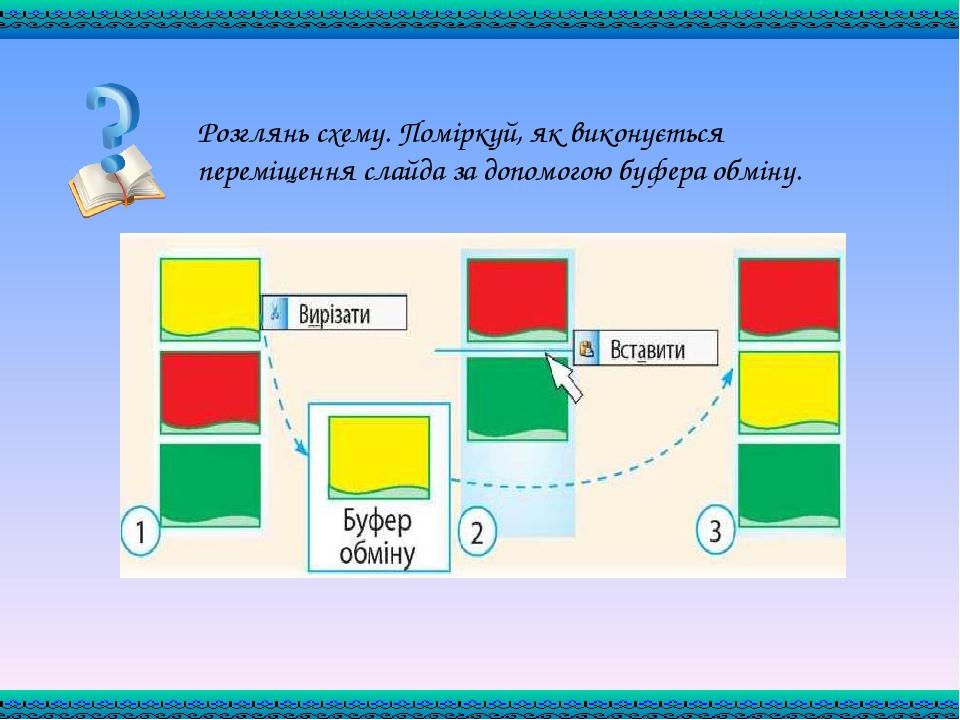 Розглянь схему. Поміркуй, як виконується переміщення слайда за допомогою буфера обміну.