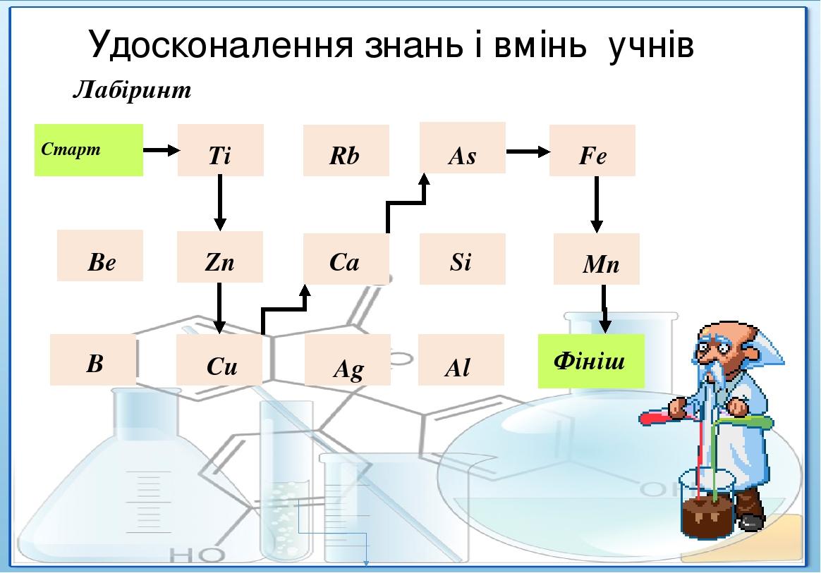 Удосконалення знань і вмінь учнів Розірвана шпаргалка BaSO4  Нітратна кислота CO2  Купрум(ІІ) нітрат Fe(OH)3  Ферум(ІІІ) гідроксид P2O5  Карбон...