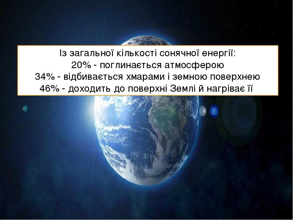 Із загальної кількості сонячної енергії: 20% - поглинається атмосферою 34% - відбивається хмарами і земною поверхнею 46% - доходить до поверхні Зем...