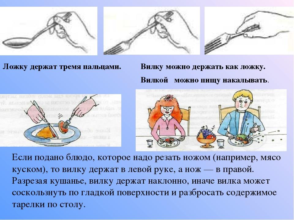 Картинка как держать ложку