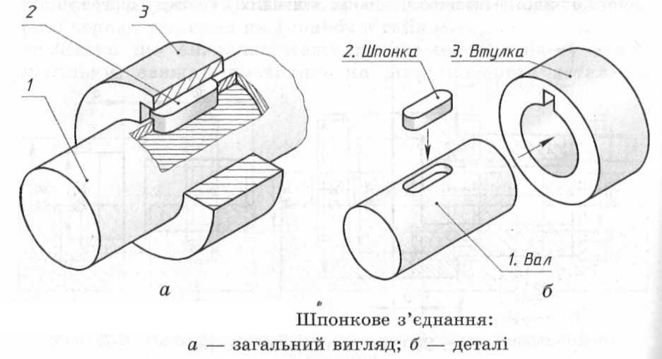 Креслення шпонкових і штифтових з'єднань