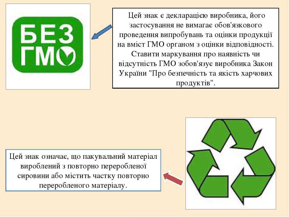 Знак відповідності міжнародним органічним Цей знак є декларацією виробника e17198d70527f